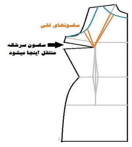 دوخت پیراهن مجلسی زنانه,دوخت پیراهن توری,پیراهن مجلسی