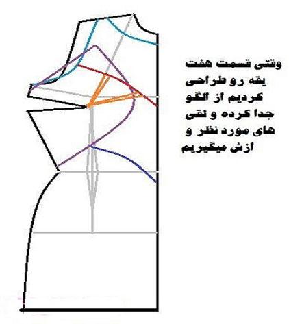 آموزش مرحله به مرحله خیاطی,آموزش گام به گام خیاطی,چگونه پیراهن بدوزیم
