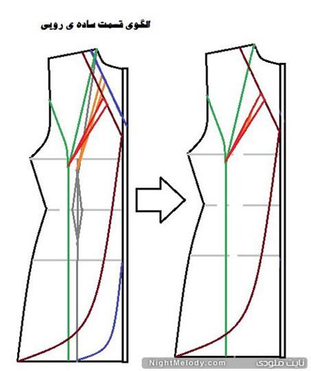 روش دوخت مانتو زنانه,الگوی دوخت انواع مانتو,آموزش دوخت مانتو با الگو