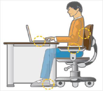 پشت میز نشین ها,نشستن روی صندلی,اصول نشستن روی صندلی