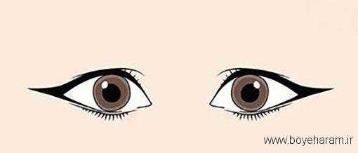 آموزش میکاپ چشم,آموزش مدل جدید آرایش چشم,آموزش خط چشم براساس فرم چشم