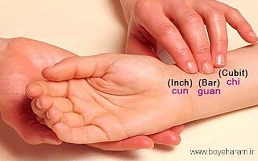 علائم بارداری از روی نبض, محدودههای ضربان قلب هدف در دورهی بارداری,اندازه گیری ضربان قلب