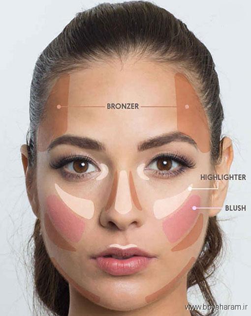 چه نوع آرایشی ما را لاغرتر نشان می دهد؟,آیا می توان با آرایش صورت را لاغرتر نشان داد؟