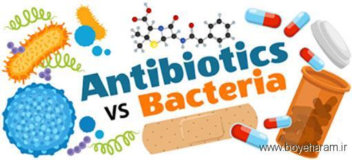 آنتی بیوتیک ها,عوارض مصرف آنتی بیوتیک ها,خطر مصرف آنتی بیوتیک بدون توصیه پزشک