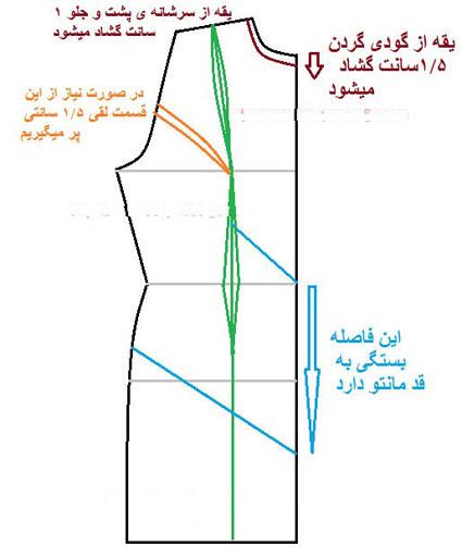 آموزش مرحله به مرحله دوخت مانتو,آموزش گام به گام دوخت مانتو